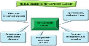 Модель1